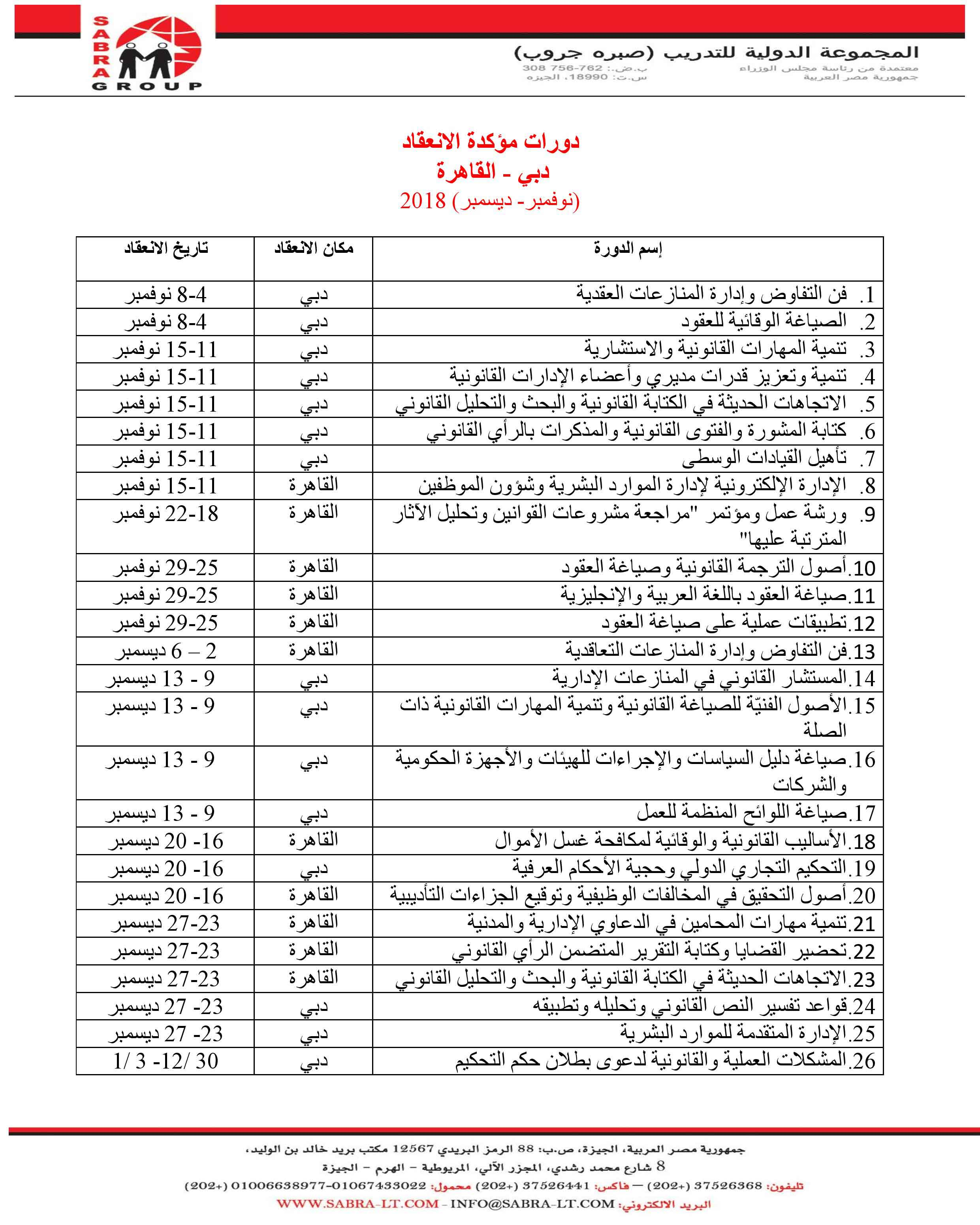 دورات مؤكدة الانعقاد القاهرة