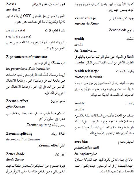 المصطلحات الفيزيائية مترجمة (y-z)